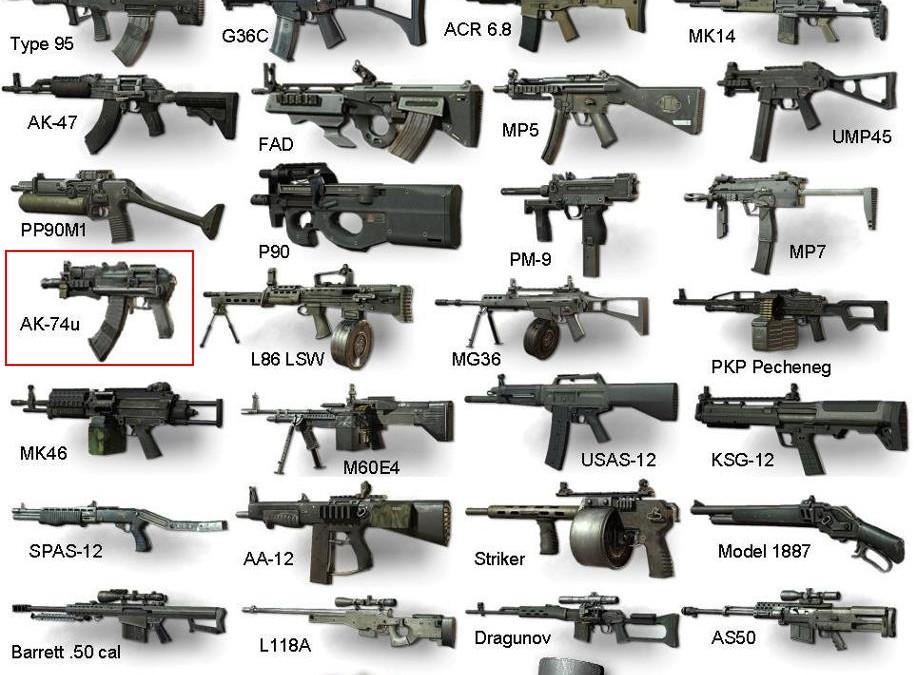 Оправдано ли е християнин да използва оръжие?